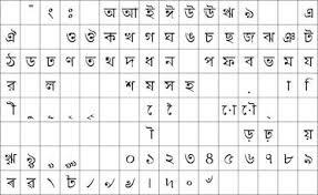 Unicode Chart Codeinclude Bangla Ascii Hexadecimal Code Unicode