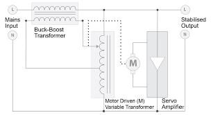 figure 1 schematic of servo controlled vole ilizer