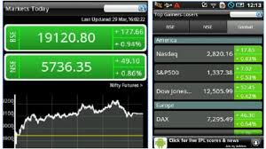 Indian Stock Market Live Chart Software Free Download 7 Best Stock Market Apps That Makes Stock Research 10x Easier