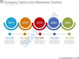Timeline Ppt Slide Company History And Milestones Timeline Powerpoint Slide Clipart