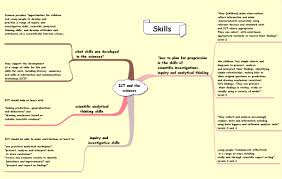 concept mapping kathy schrock s guide to everything sample of mind map