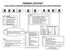 How To Find And Identify Old Or Obsolete Ge General