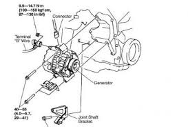 similiar 1997 mazda mpv engine diagram keywords mazda mpv engine parts diagram moreover 2004 mazda mpv wiring diagram