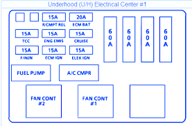 buick regal 1994 underhood1 fuse box block circuit breaker diagram buick regal 1994 underhood1 fuse box block circuit breaker diagram
