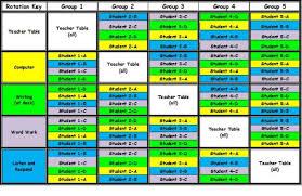 Center Rotation Chart Small Group Center Rotation Chart Pwhatleys Weblog