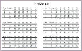 Bench Chart Luxury Max Bench Calculator Chart Michaelkorsph Me