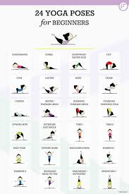 Yoga Poster Chart 24 Of Yogas Most Important Yoga Poses
