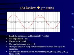 2 a review y sin x recall the appearance and