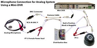 wiring diagram for security camera the wiring diagram how to connect a microphone to a security camera system wiring diagram