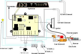 dometic fridge wiring diagram dometic image wiring dometic fridge wire schematic dometic auto wiring diagram schematic on dometic fridge wiring diagram