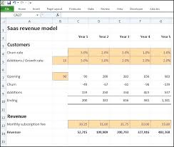 Financial Modelling Template Metabots Co