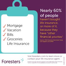 foresters life insurance quotes raipurnews