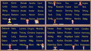 300+ Tên Tiếng Anh cho Nam, Nữ và Game thủ cực hay