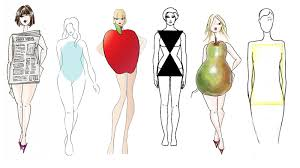 Female Body Types Chart How To Select A Uniform For Your Body Shape Diamond Designs