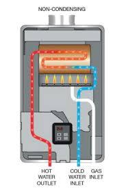 rinnai tankless water heater wiring diagram wiring diagram and tankless water heater rinnai 300x225 jpg