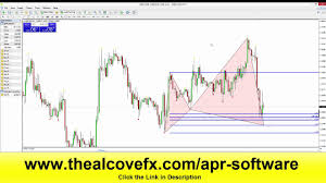 Stock Market Pattern Recognition Software Gorgeous Advanced Pattern Recognition Software In Action YouTube