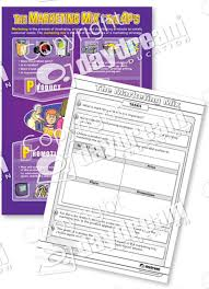 The Marketing Mix The 4 Ps Pack Of 6 A4 Desk Chart