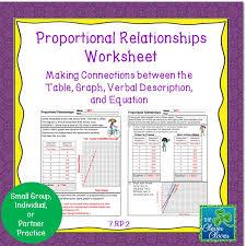 proportional relationship tables worksheets the best worksheets
