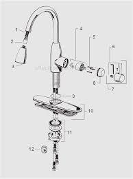kohler kitchen faucet parts. Exciting Innovations For Your Kohler Kitchen Faucet Parts To