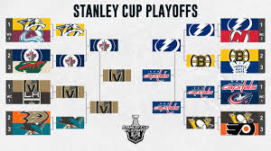 Hockey Playoff Standings Chart Nhl Playoffs 2018 Bracket Capitals Beat Golden Knights 4 1
