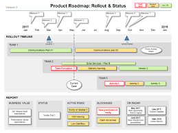 rollout strategy template. 21 Images of Roll Out Plan Template leseriailcom