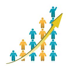 stages of economic development american university online
