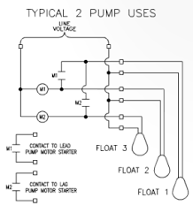 typical 2 pump float switch wiring diagram aqua technology group water pump wiring diagram single phase 2 pump float switch wiring diagram