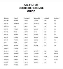 Free 5 Sample Oil Filter Cross Reference Chart Templates In Pdf
