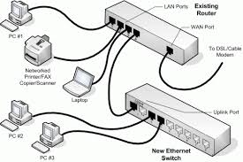 pcweenie s guide to home networking