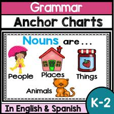 Bilingual Grammar Anchor Chart Posters In English Spanish