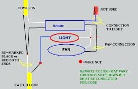 installing ceiling fan red wire with remote new how to install ceiling fans with lights lovely