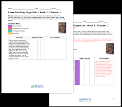 hard times essay best ideas about hard times when things get using  hard times study guide from the creators of sparknotes the teacher edition of the litchart on