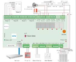 wiring diagram access control door access control wiring diagram access control systems wiring diagrams nodasystech com