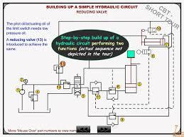 industrial hydraulics circuit training youtube hydraulic circuit diagram online industrial hydraulics circuit training