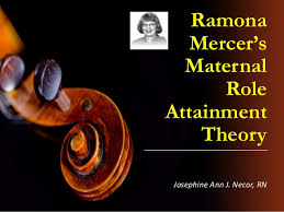 Mercers Disease Ramona Mercers Maternal Role Attainment Theory