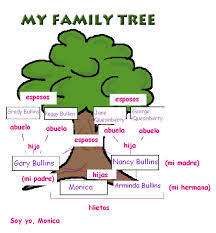 my family tree template family tree examples gse bookbinder co