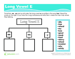 Click on the category or resource type below to find printable phonics worksheets and. I See Long E Lesson Plan Education Com