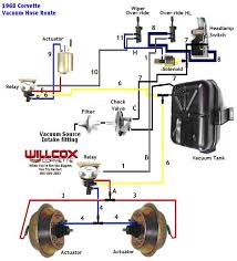 c3 corvette wiper motor wiring diagram wiring diagrams need help wiper door solenoid corvetteforum chevrolet