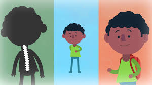 Parts Of The Body Explained For Children Body And Organs