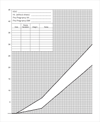 Baby Growth Chart By Week In Womb Baby Weight Growth Chart Template 7 Free Pdf Documents