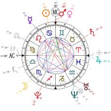 Astrology And Natal Chart Of Malia Ann Obama Born On 1998 07 04