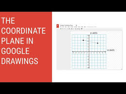 The Coordinate Plane In Google Drawings