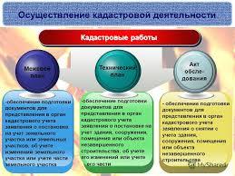 Презентация на тему Государственный университет по  6 Осуществление кадастровой деятельности