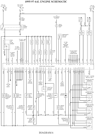 similiar crown victoria l engine diagram keywords 302 engine wiring diagrams on 88 crown victoria 5 0l engine diagram