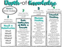 Dok Chart Webbs Depth Of Knowledge Poster Pack Dok Chart Attractive