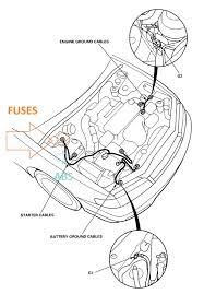 power ground cables big three upgrade honda tech basic layout of the power and ground cables via fsm
