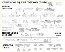 dutch monarchs family tree  dutch monarchy jpg