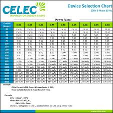 Power Factor Correction Calculation Chart