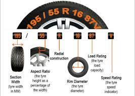 Tyre Diameter Chart Read Your Tyre Size Bestep General Trading Llc