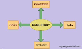 case study assignment help case study homework help case study assignment help